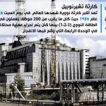 معلومة اليوم | كارثة تشيرنوبل.. 26 أبريل 1986