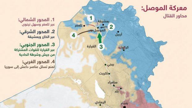 محاور القتال في معركة استعادة الموصل