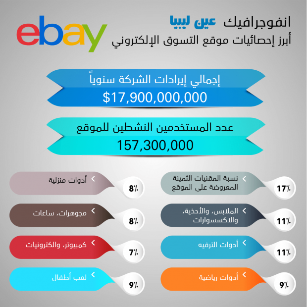 infographic_ebay-1