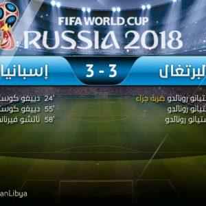 مونديال روسيا.. التعادل يحسم موقعة البرتغال وإسبانيا بثلاثية لكل فريق