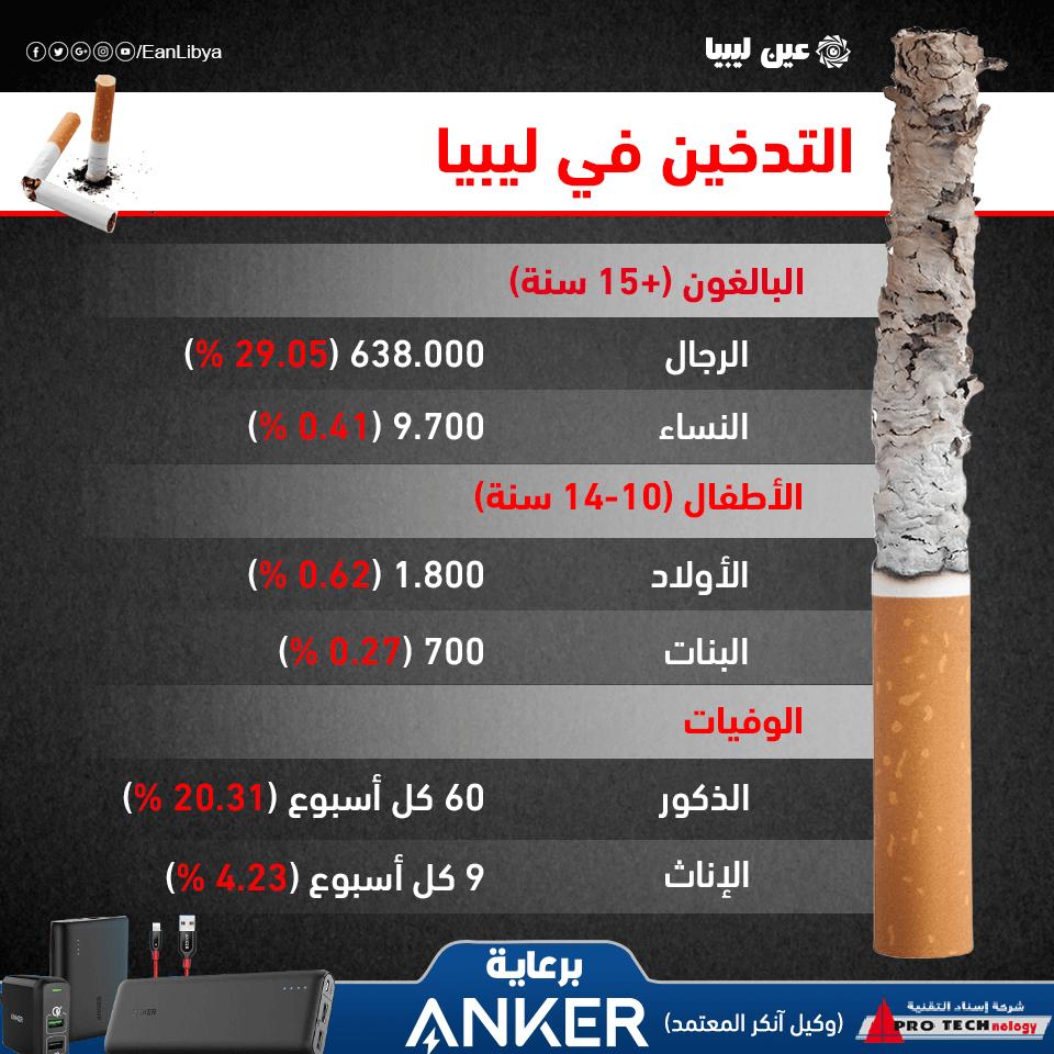 التدخين في ليبيا