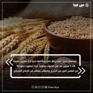 استهلاك ليبيا من الحبوب سنوياً