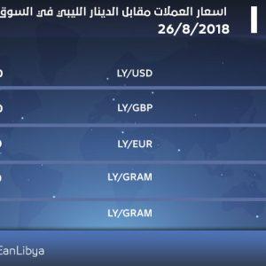 بعد انقضاء عطلة العيد.. العملات الأجنبية والمعادن ترتفع في السوق الموازية الليبية