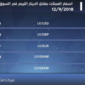 تعرّف على أسعار العملات الأجنبية والمعادن في السوق الليبية اليوم الأربعاء 12-9-2018