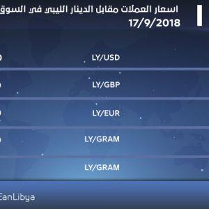 انخفاض ملحوظ يطرأ عى أسعار العملات الأجنبية والمعادن في السوق الليبية