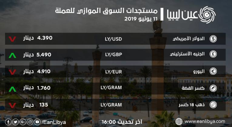 أسعار مُتفاوتة للعملات الأجنبية في السوق الليبية