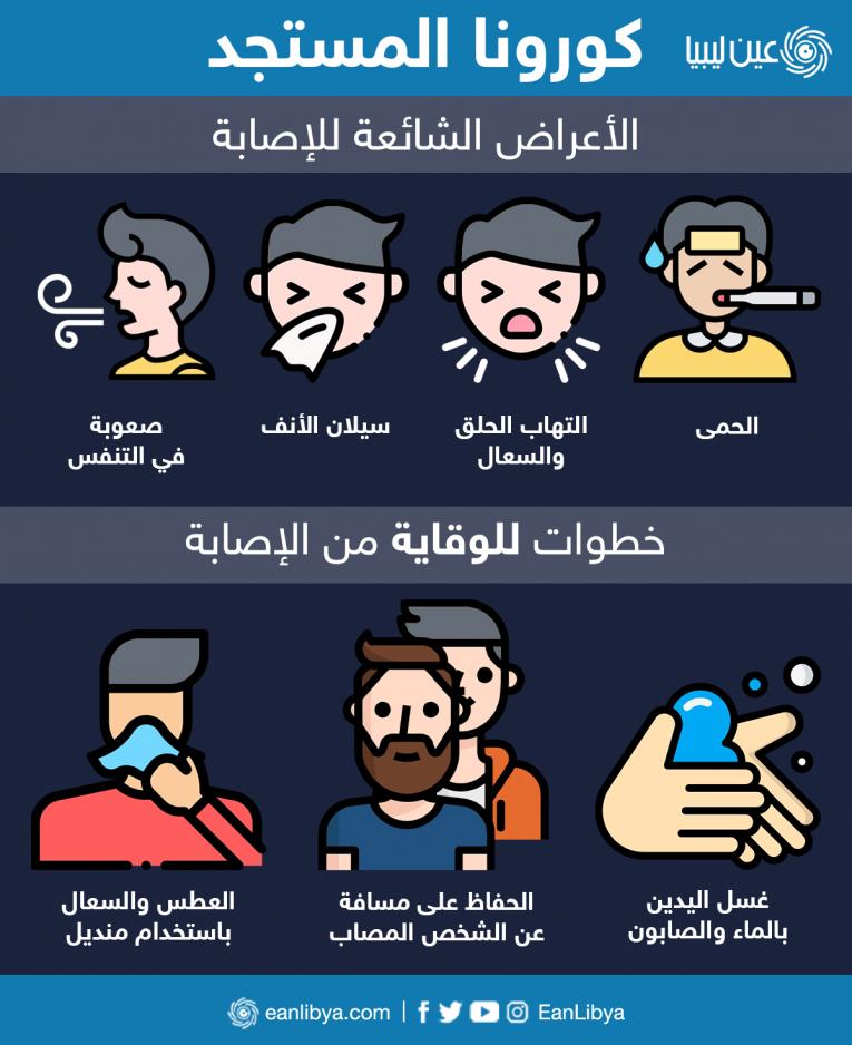 كورونا المستجد.. الأعراض الشائعة وطرق الوقاية