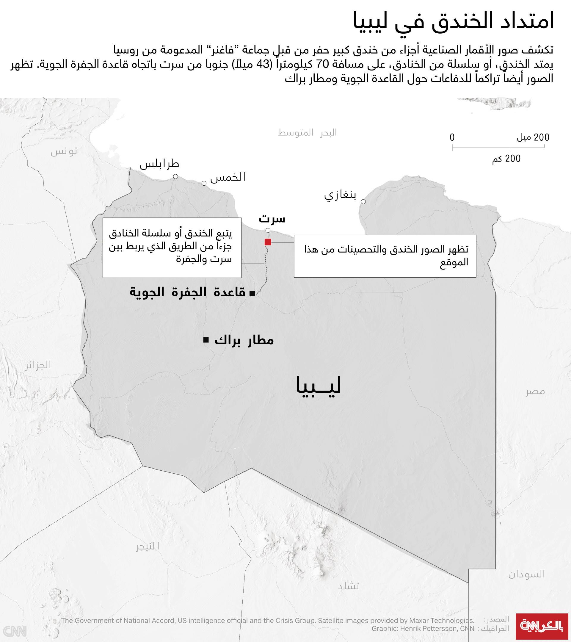 تقرير: امتداد الخنادق في ليبيا