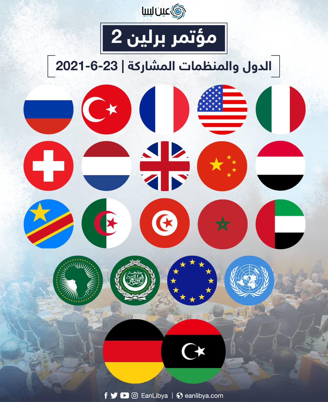 مؤتمر برلين 2
