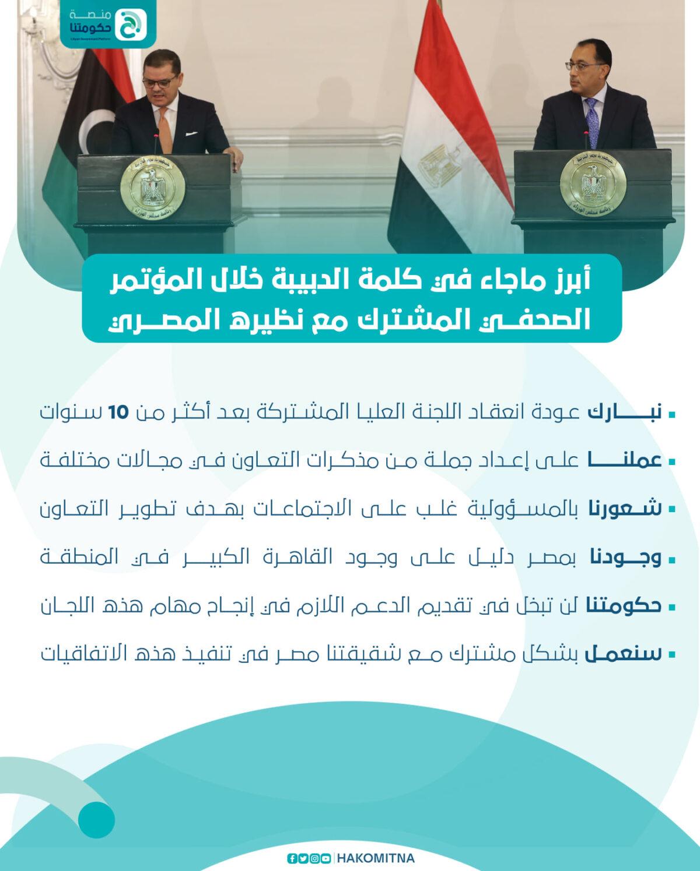 انعقاد اللجنة العليا الليبية المصرية في القاهرة