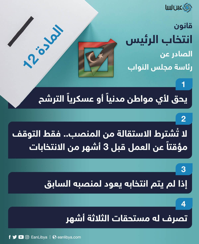 المادة 12 من قانون انتخاب الرئيس